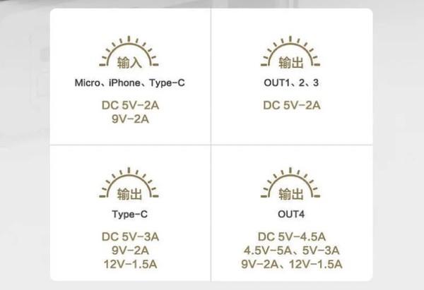新品发售:Remax 睿量 Power Bank 移动电源 30000mAh 22.5W