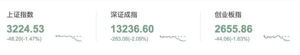11月2日 上证指数涨还是跌?