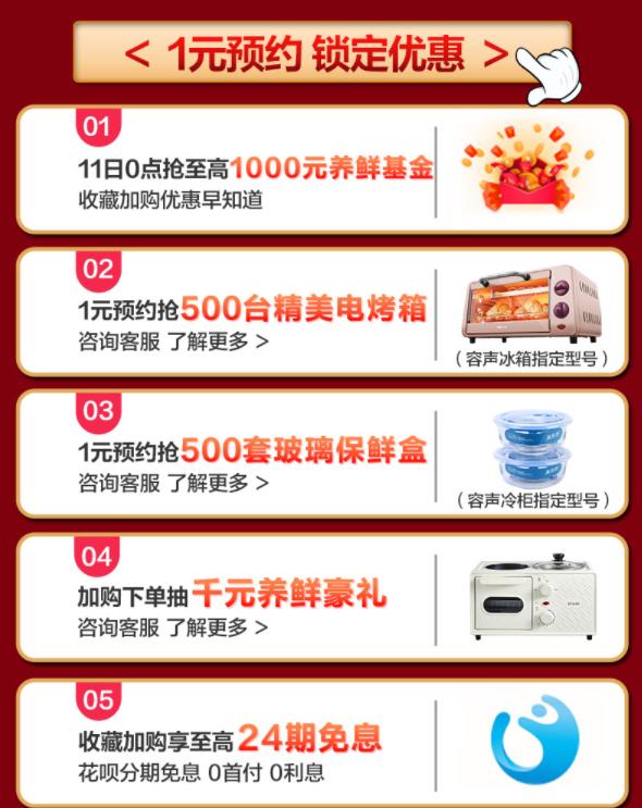 """促销攻略:节能又养鲜,容声冰箱双十一抢""""鲜""""购"""