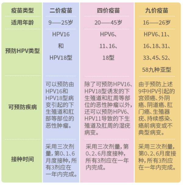 北京玛丽妇儿四价宫颈癌疫苗 预约代订 北京现货 HPV疫苗四价