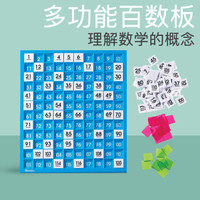 Learning Resources 数学启蒙教具