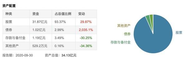 有色板块大幅拉升 擅长多因子选股 国泰国证有色金属行业
