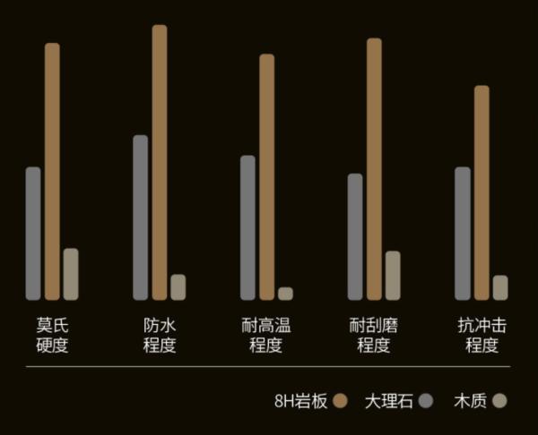 小编精选:回归本真轻奢不凡,8H Jun岩板伸缩餐桌