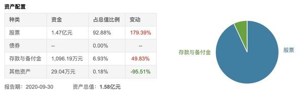 打包腾讯美团比亚迪 集合稀缺优质资产 嘉实港股通新经济指数( LOF)C