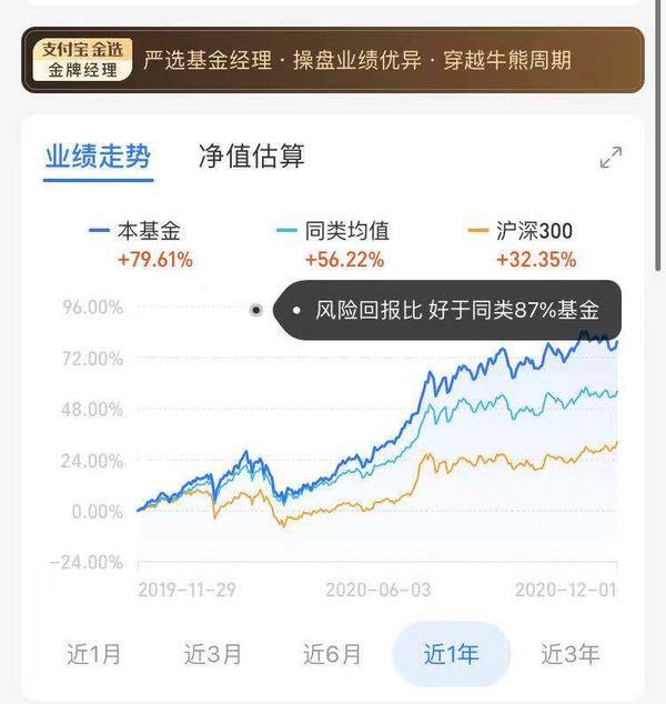 驾驭各种市场 择股能力突出 工银瑞信文体产业股票A