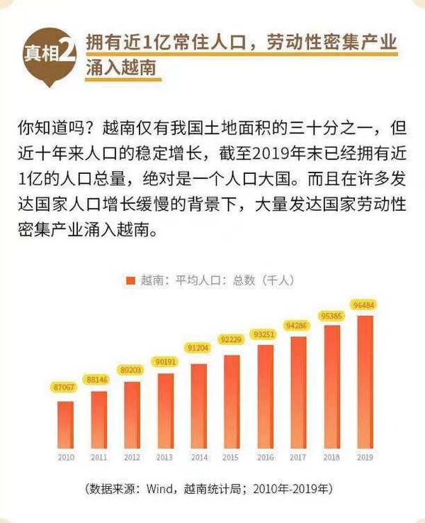 越南股市创20年最大跌幅 摩根大通高喊抄底 天弘越南市场股票