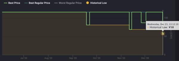 Steam多个新史低上线,《士官长合集》《极乐迪斯科》仅售69元
