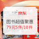 领券防身、促销活动:京东 自营图书 超值聚惠会场 领99-20元优惠券,部分图书做到79元5件/10件~