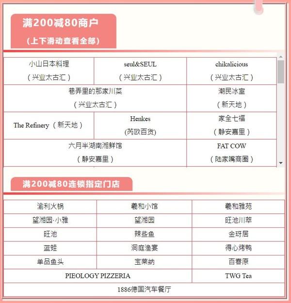 限上海地区 中国银行 银联支付新年优惠