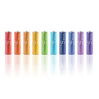 京東京造 7號超性能彩虹電池 堿性無汞 10粒裝