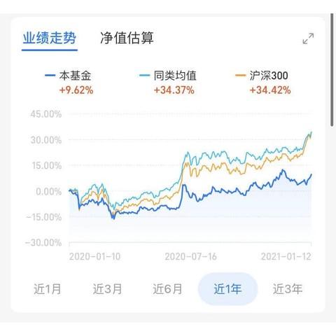 高股息+低估值集中营 富国中证银行指数