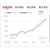 """低门槛把握新""""世界工厂"""" 机会 天弘越南市场股票QDII"""