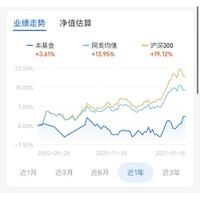 科创50指数涨幅居前 华夏上证科创板50成份ETF