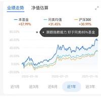 """创业板指2020""""牛冠""""全球 近1月涨幅13% 天弘创业板ETF联接C"""