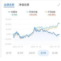 互联网传媒+电竞概念 鹏华中证传媒指数