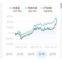 把握港股布局机会 近一年收益47% 广发沪港深行业龙头混合