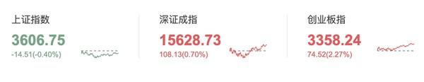 大盘猜猜猜 1月25日涨还是跌?