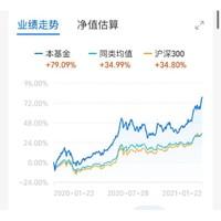 """创业板指2020""""牛冠""""全球 近1月涨幅20% 长城创业板指数增强C"""
