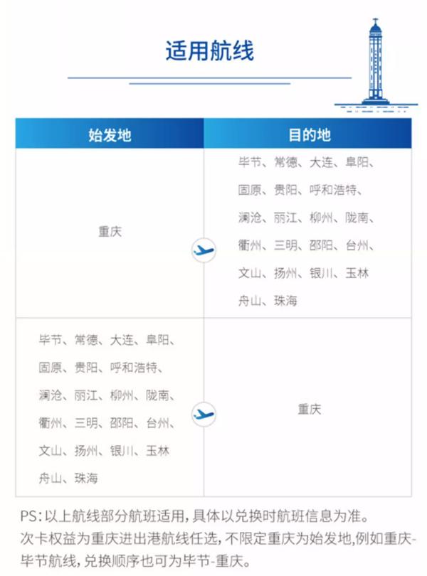 周末节假日通用!华夏航空 往返旅行次卡