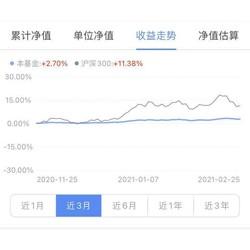 金牛债基 近一年收益13.52% 易方达增强回报债券A