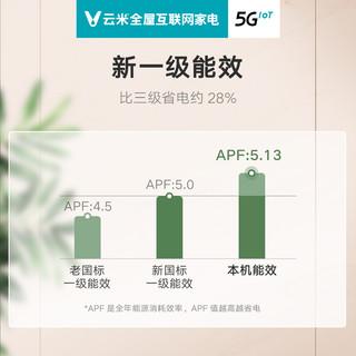 VIOMI 云米smart1S系列1匹空调KFRd-26GW/Y3PM1-A1