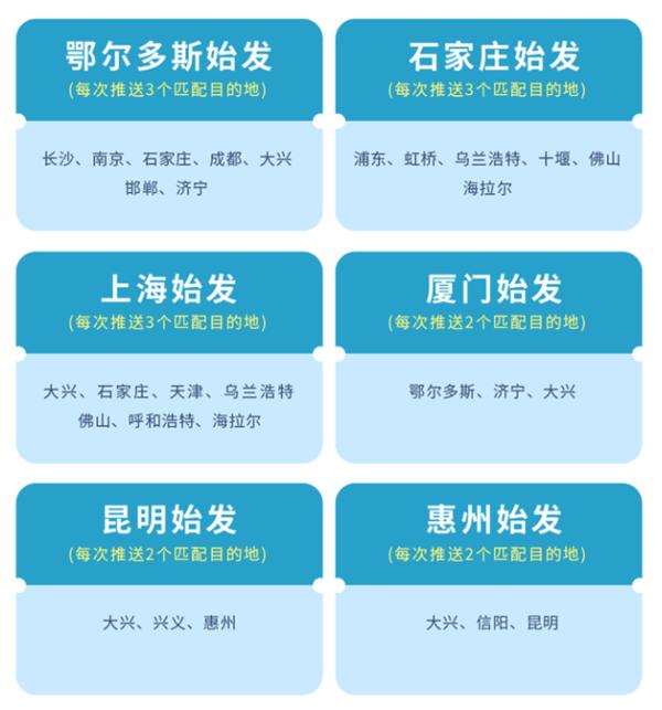 新上线!京东 新一期中联航盲盒 国内13城-随机目的地机票