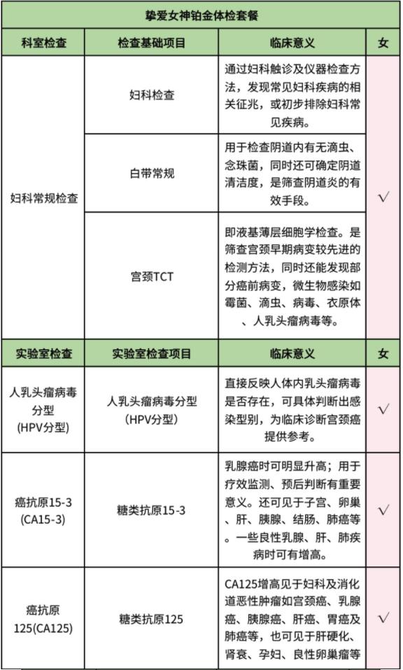 爱康国宾  京东IP联名款挚爱女神铂金体检礼盒套装 全国门店通用