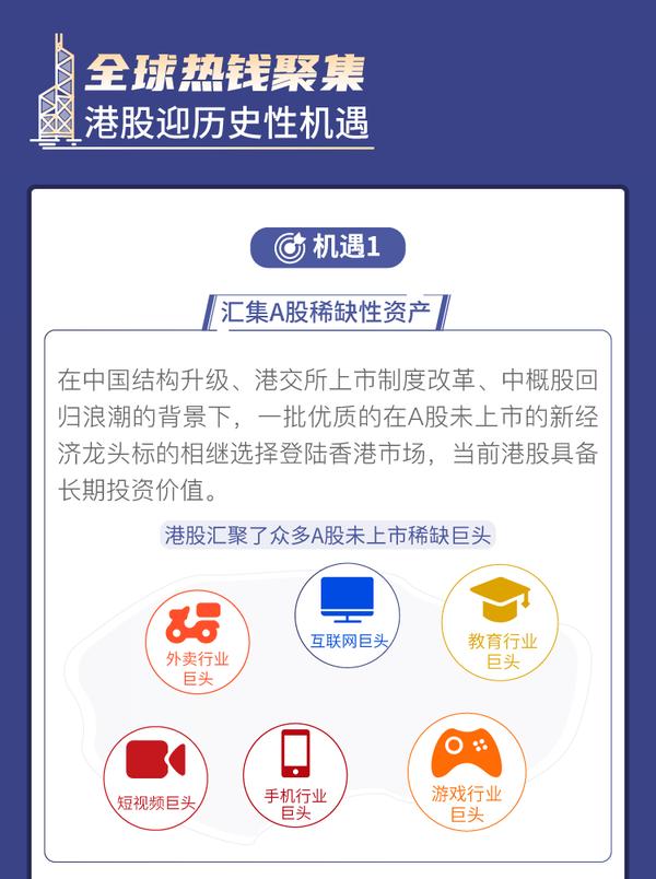 居香港 懂港股 大成港股精选混合C