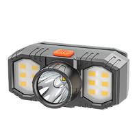 K07 LED强光头戴式头灯