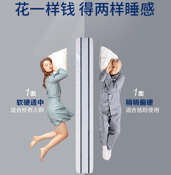 睡个好觉 | Vol.11::慧眼识国货,完全不输进口大牌的梦百合0压床垫推荐
