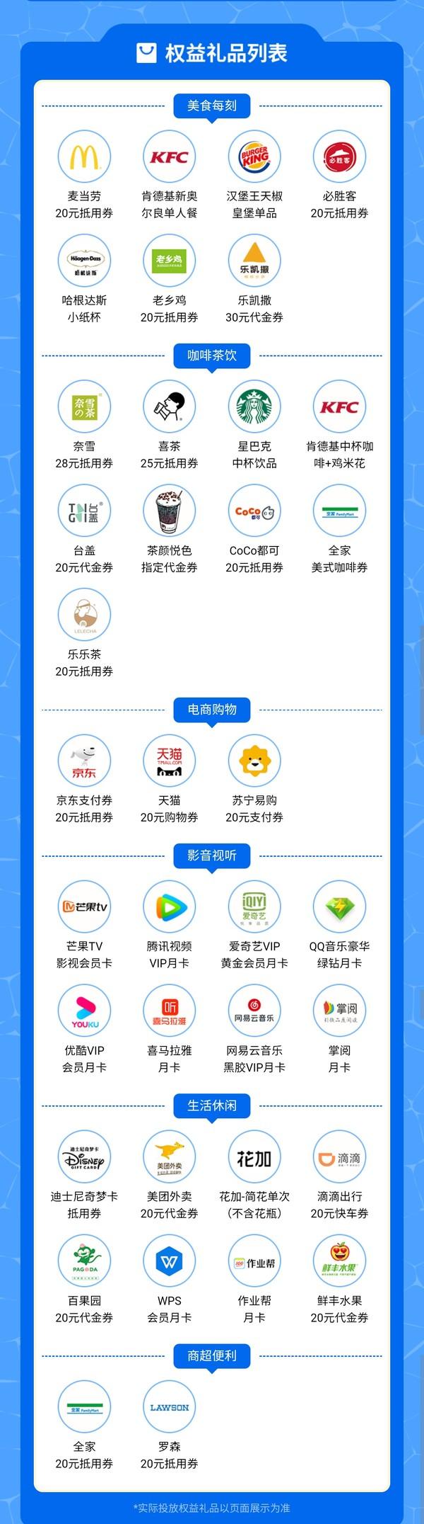 中信银行 5-8月9积分享兑活动