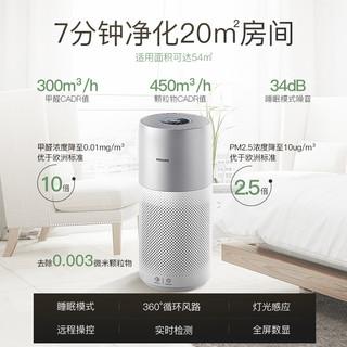 飞利浦空气净化器家用除甲醛卧室二手烟味PM2.5雾霾AC3036