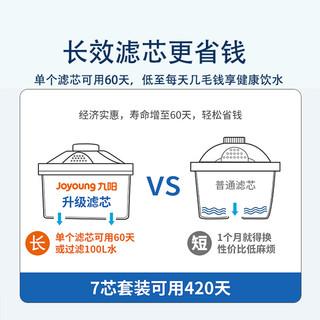 九阳净水壶过滤水壶净水器家用自来水机直饮水桶厨房正品滤芯B02(原装滤芯)