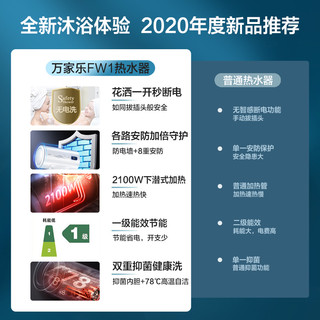 Macro/万家乐 D60-FW1智控断电60升安全智能电热水器一级节能速热