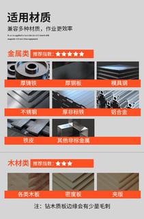 沪豪 不锈钢开孔器钻头专用超硬金属钻孔神器厚铁板钢板开口合金扩孔器