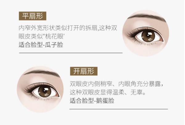 奢己 双眼皮 定制方案