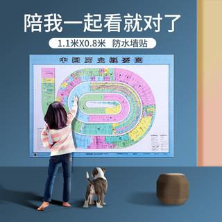 中国历史概要图朝代顺序大事件年表历史长河图大幅面1.1米墙贴