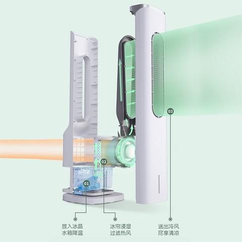CHIGO 志高 FSXM-WY02J 空调扇 遥控款