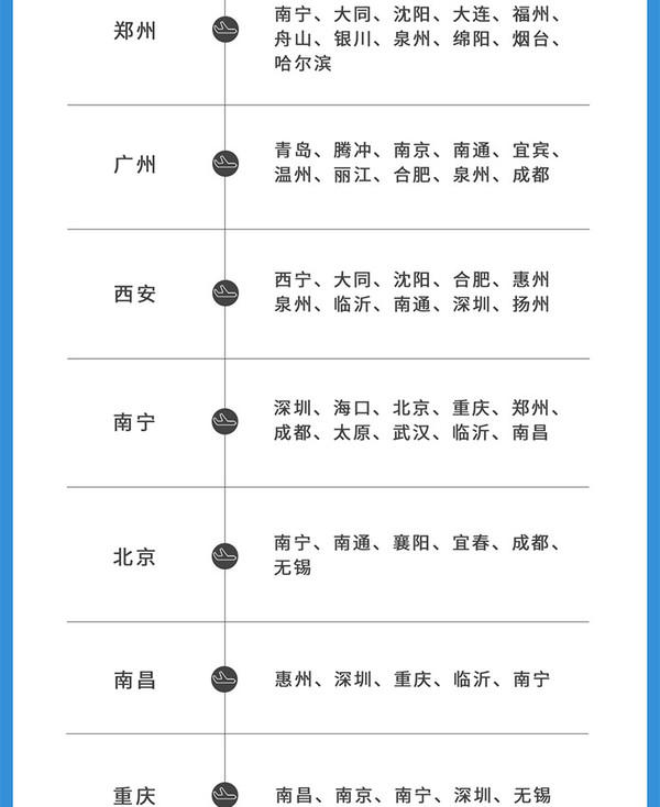 10个出发地!深圳航空机票盲盒(含20kg行李额)