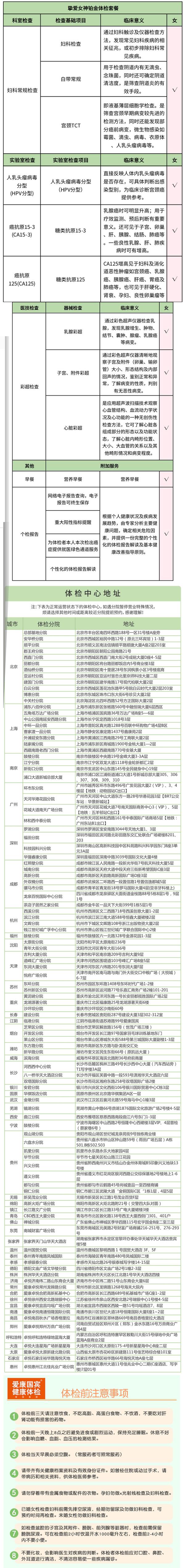 爱康国宾 京东IP联名款挚爱女神铂金体检礼盒套装