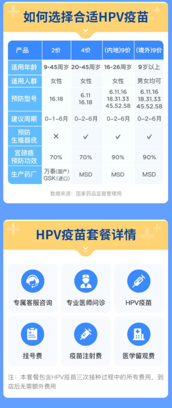 橄榄枝健康 九价HPV疫苗 3次接种预约代订 澳门现货