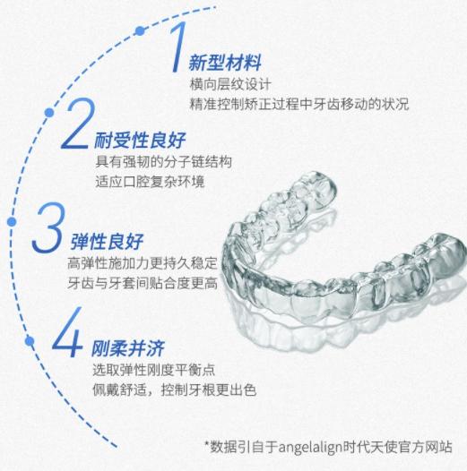 PLUS会员:美奥口腔 时代天使隐形牙齿矫正 (简单案例) 全国通用