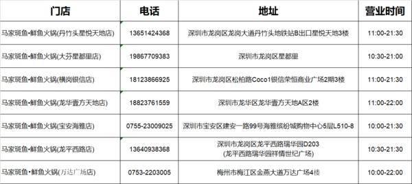 深圳/梅州7店通用 马家斑鱼·鲜鱼火锅 双人堂食套餐