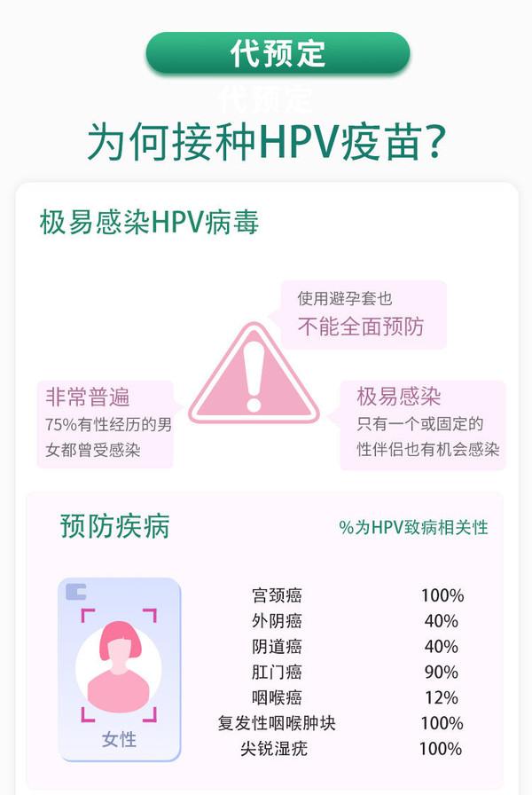 悦苗 9价HPV/4价HPV疫苗 多城市预约代订服务