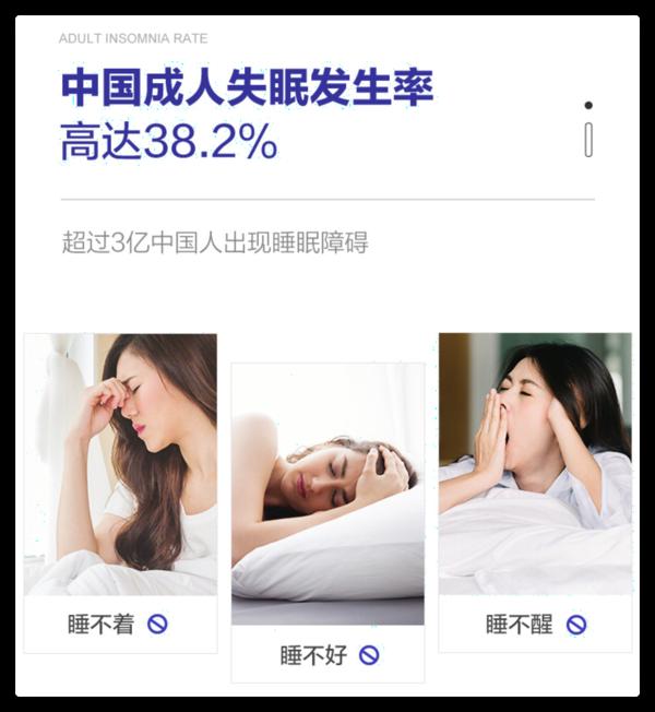 京东家医 30天睡眠改善体验官 1人/30天