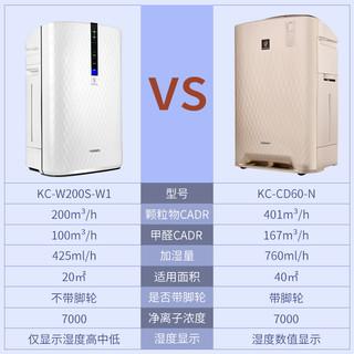 SHARP 夏普 空气净化器家用除甲醛粉尘除异味二手烟无雾加湿器KC-CD60-N